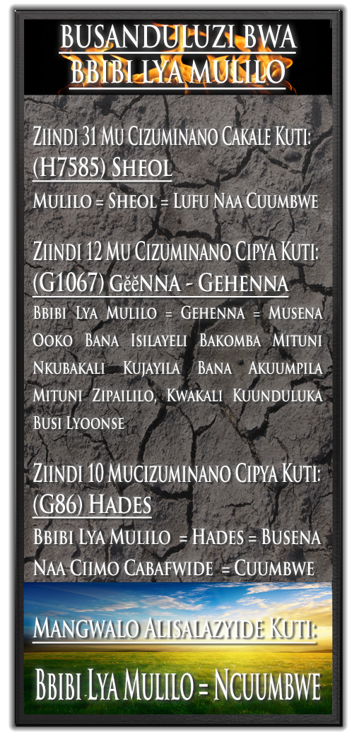 Busanduluzi bwa bbibi lya mulilo uutazimwi muci Hebulayo amuci Giliki
