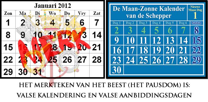 Gregoriaanse Kalender vergeleken met Luni-Solaire Kalender, Merkteken van het Beest is de Valse Kalendering van Rome.