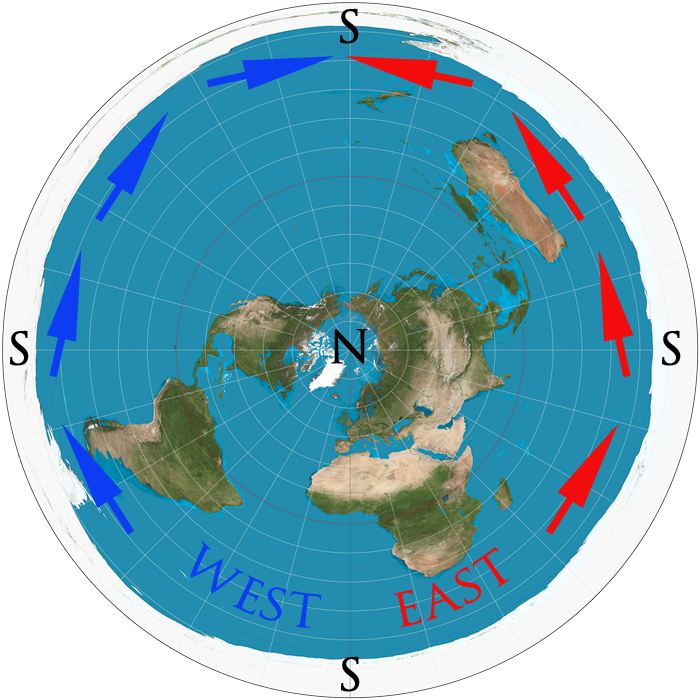 Flat Earth Map showing cardinal directions