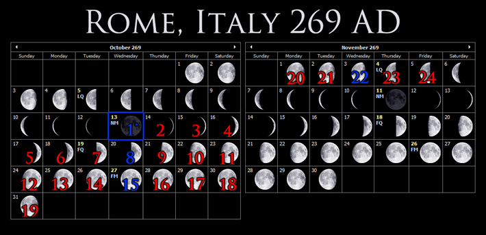 Moon Phases for Rome, Italy (269 AD)