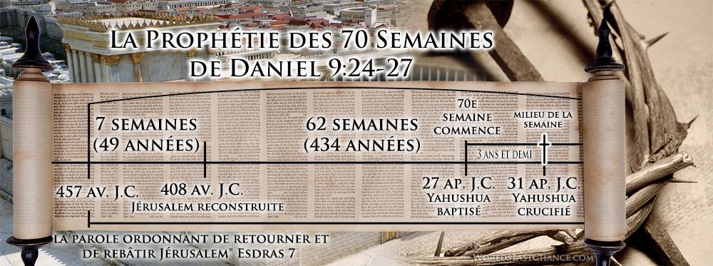 La prophétie des 70 semaines de Daniel 9:24-27 c