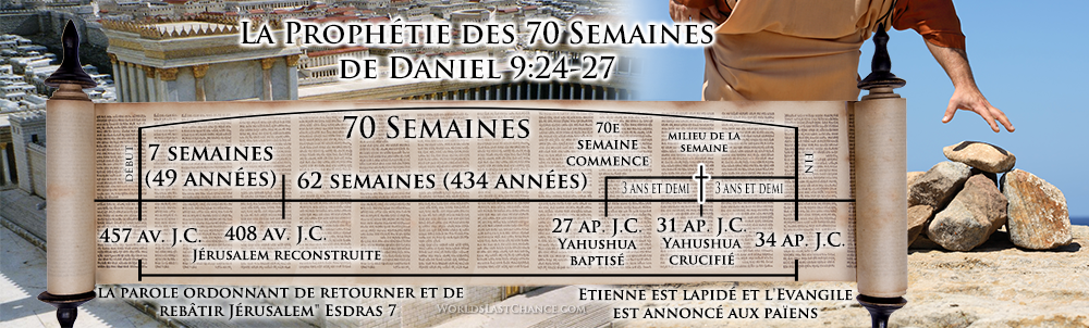 La prophétie des 70 semaines de Daniel 9:24-27 d