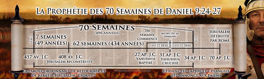 La prophétie des 70 semaines de Daniel 9:24-27 f