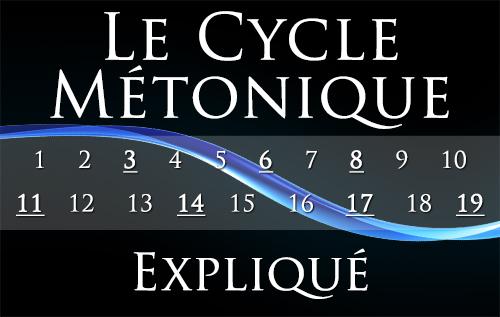 Le Cycle Métonique Expliqué