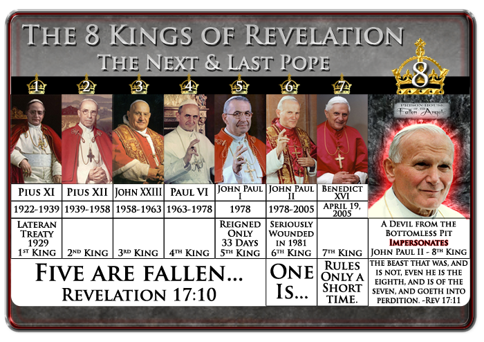 7 Kings Chart: 8th king identified as John Paul II