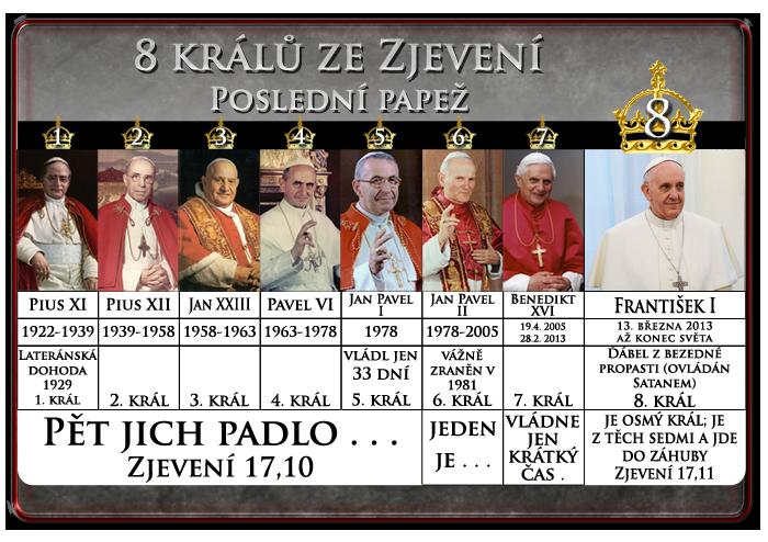 8 králů (papežů) ze Zjevení 17