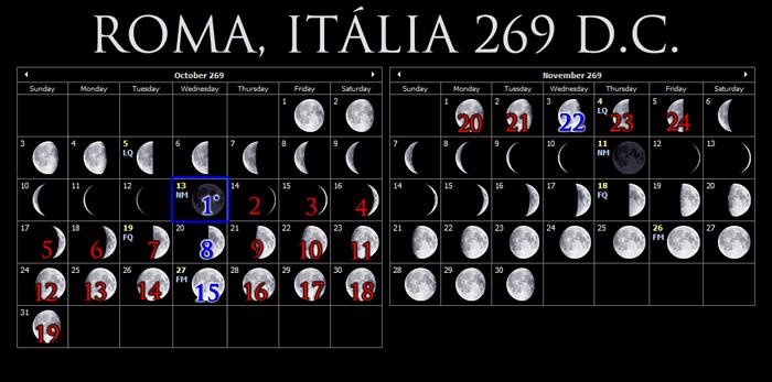 Fases de la Luna para Roma, Italia (269 dC)