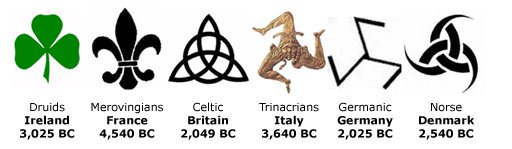 Pagan Symbols of the Trinity
