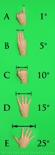 medición de grados con las manos