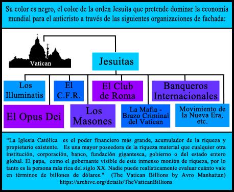 Jesuitas en la cabeza de las sociedades secretas
