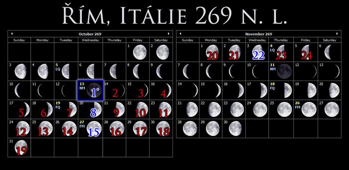Moon Phases pro Řím, Itálie (269 nl)