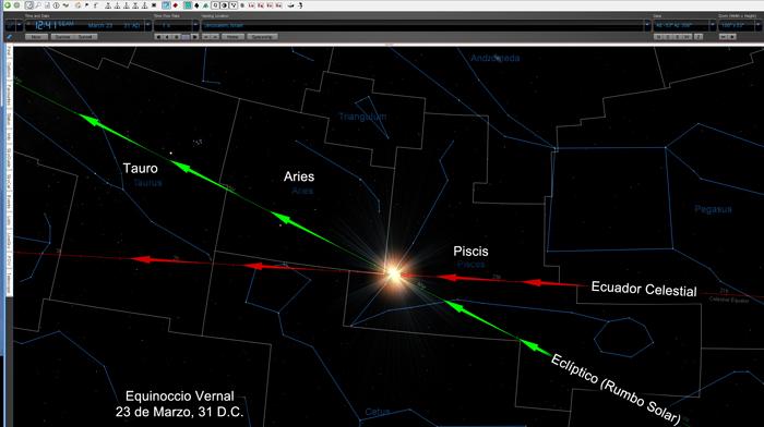 vernal equinox, 31 AD