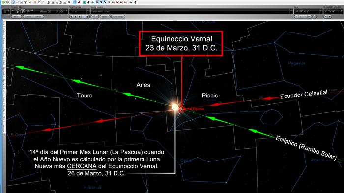 31 AD - Sun in Aries