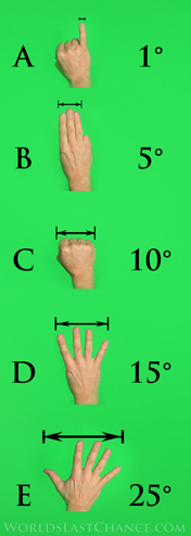 測量度用你的雙手