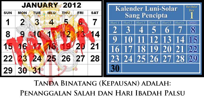 Kalender Gregorian dibandingkan dengan Luni-Solar Calendar; Tanda Binatang adalah Roma Palsu Calendation.