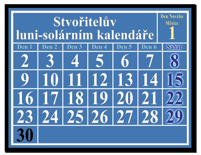 Luni-solární kalendář - výpočet měsíční sobotu