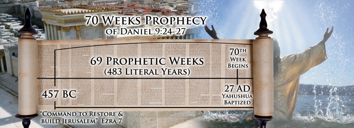 70 Weeks Prophecy of Daniel 9:24-27