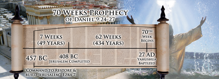 70 Weeks Prophecy of Daniel 9:24-27 b