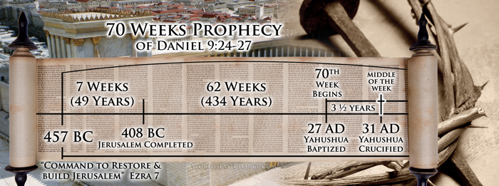 70 Weeks Prophecy of Daniel 9:24-27 c