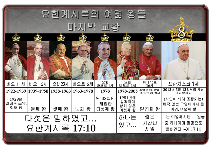 8 Kings of Revelation 17; Francis I = 8th King, the last pope