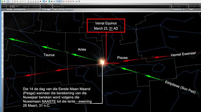 31 n.C. - Sun in Aries
