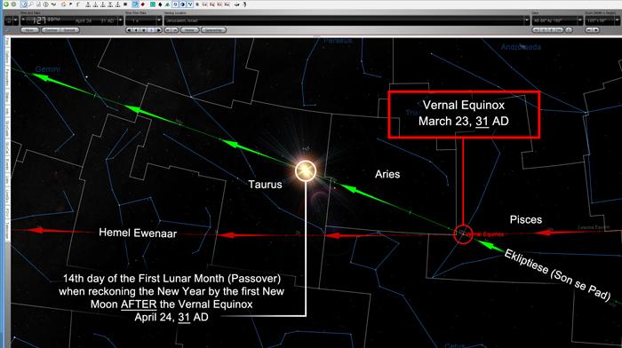 31 n.C. - Sun in Taurus