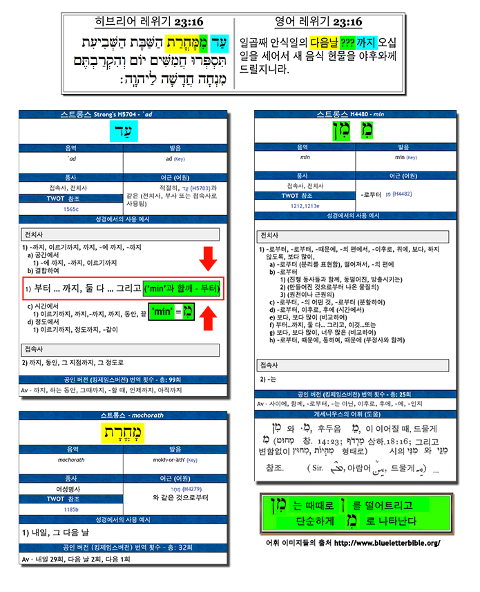 block of lexicon images - korean