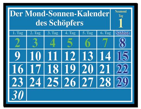 Der Lond-Sonnen-Kalender des Schöpfers