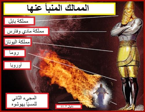 Daniel 2 Statue (explanation in Arabic)