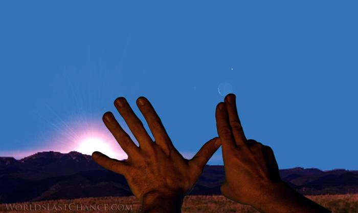 Die meting van die afstand van die hoekigheid van die son en maan met jou hande
