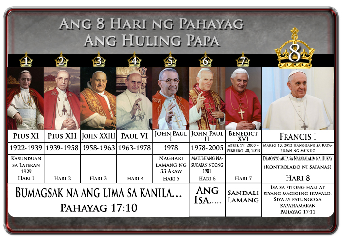 8 Kings (Popes) of Revelation17
