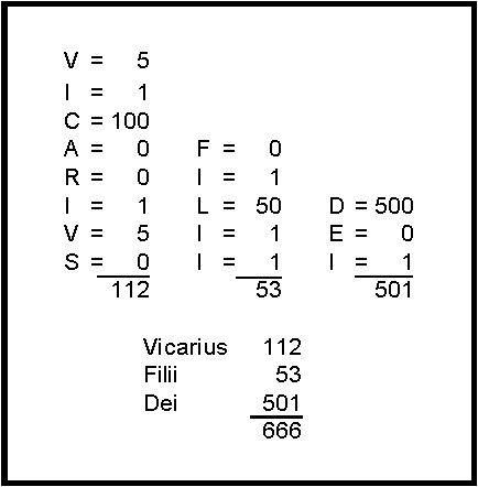 Vicarius Filii Dei = 666 (Getal van die Dier)