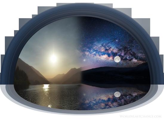 Terre Plate Firmament (voûte céleste, dôme) - soleil, lune et étoiles
