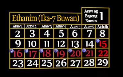 Kalendaryo ng Pista ng mga Tolda