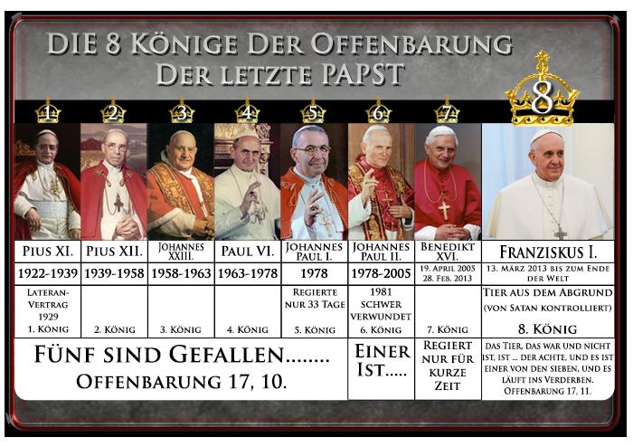 Die 8 Könige aus der Offenbarung