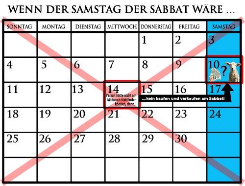 Wenn der Samstag der Sabbat wäre - hätte Passah nicht an einem Mittwoch stattfinden können