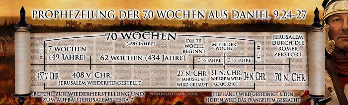 Prophezeiung Der 70 Wochen Aus Daniel 9,24-27