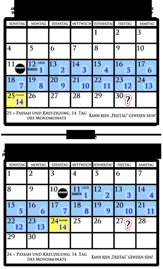 eine Kreuzigung am Freitag ist nicht möglich