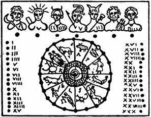 nakadikit na kalendayo ng mga planetaryong diyos