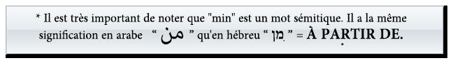 La Pentecôte, le calcul restauré: 'min' est un mot sémitique; il a la même signification en arabe qu'en hébreu: À PARTIR DE.