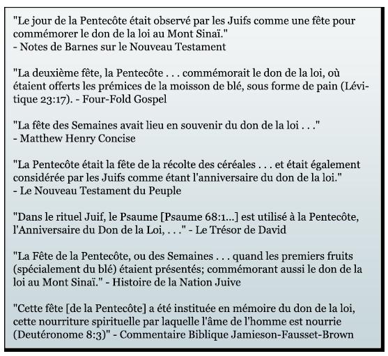 Citations de Commentaires Bibliques sur la Fête de la Pentecôte