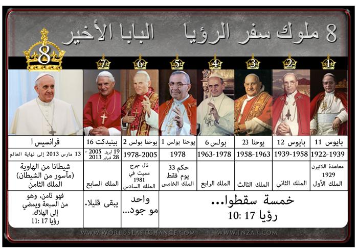البابا الماضي