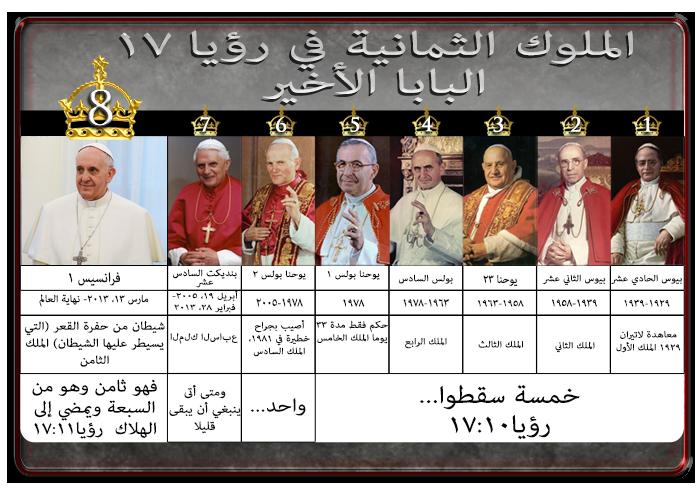 الملوك الثمانية في سفر الرؤيا إصحاح ١٧
