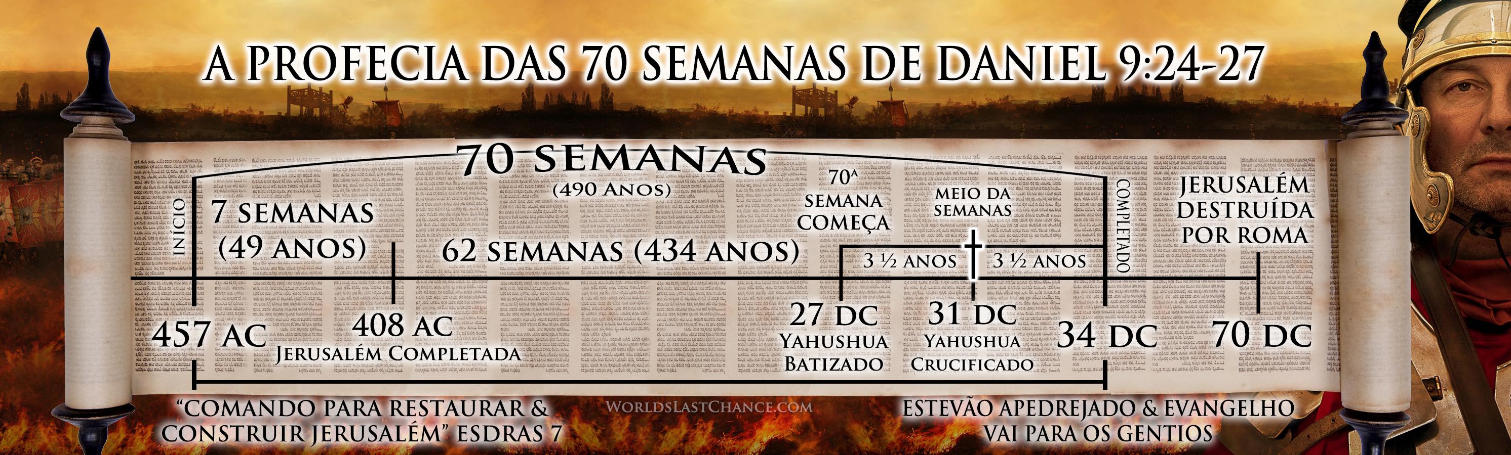 A PROFECIA DAS 70 SEMANAS DE DANIEL 9:24-27