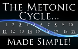 The Metonic Cycle Made Simple