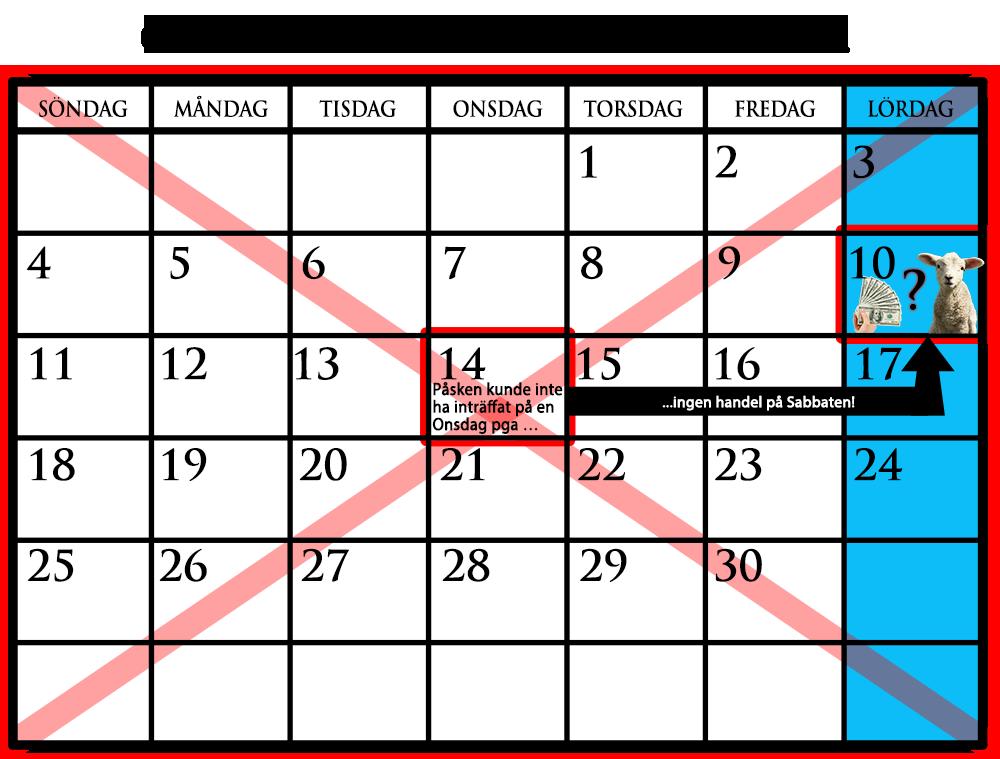 om lördag vore Sabbaten – Påsken kan inte ha inträffat på en onsdag