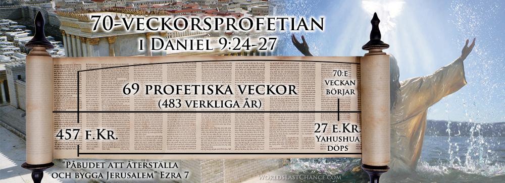 70-veckorsprofetian i Daniel 9:24-27