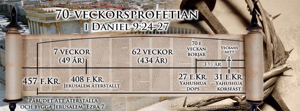 70-veckorsprofetian i Daniel 9:24-27 c