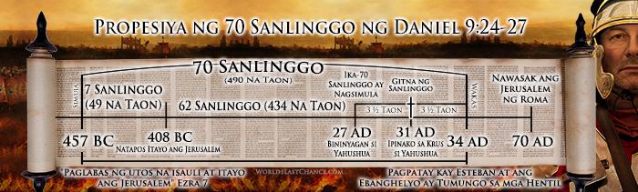 Propesiya ng 70 Sanlinggo ng Daniel 9:24-27